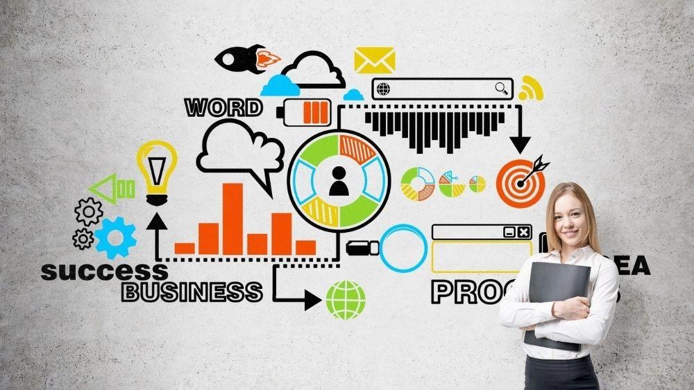 Creative Development For Businesses